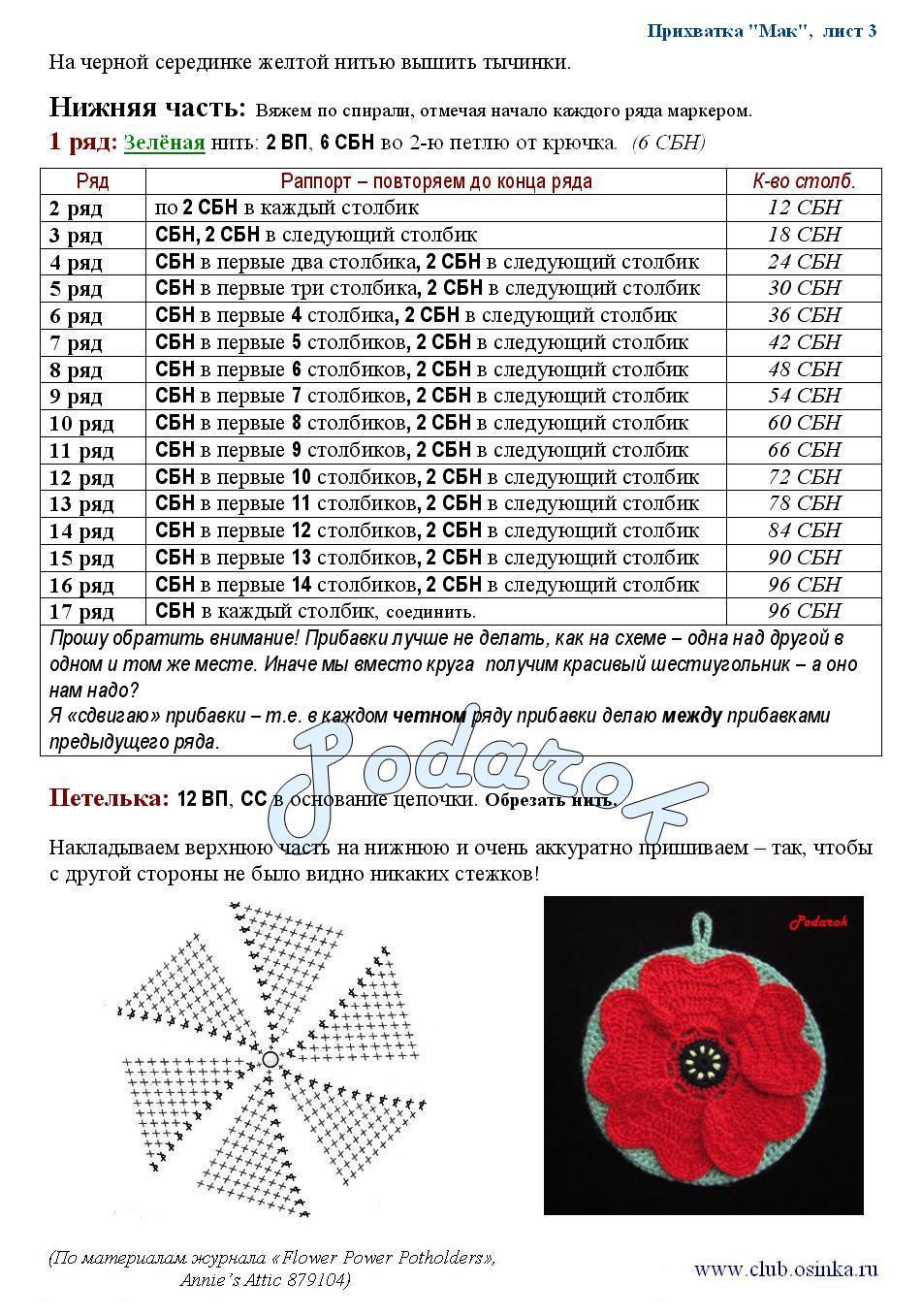 Прихватка ромашка крючком схема описание