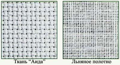 Виды ткани для вышивки крестом 80