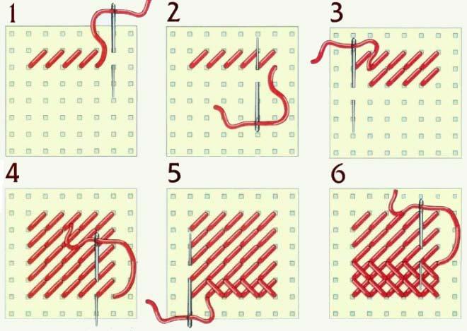 Азы вышивания: просто и ясно (урок 1) .