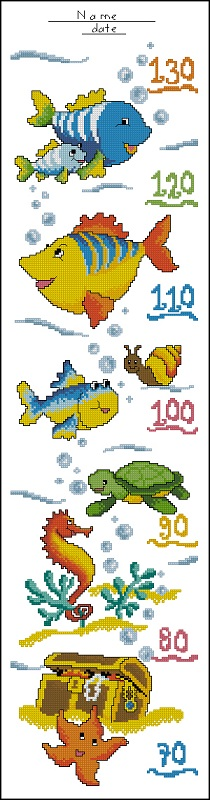 Ростомер с рыбками