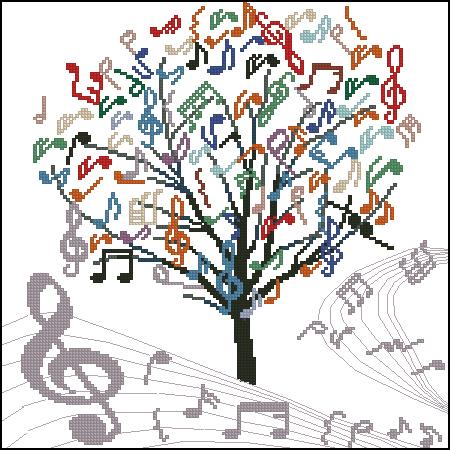 Музыкальная тематика вышивка